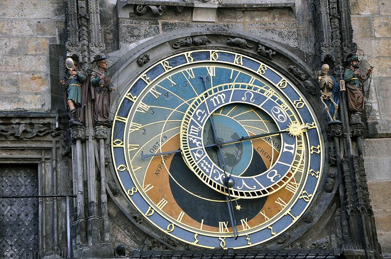 best things to do in prague Astronomical Clock