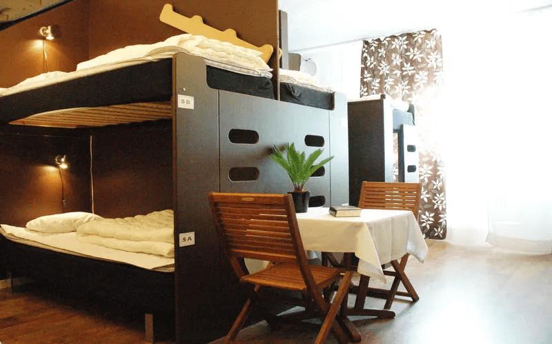 Skanstulls Hostel Stockholm